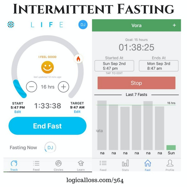 What's The Deal With Intermittent Fasting Image