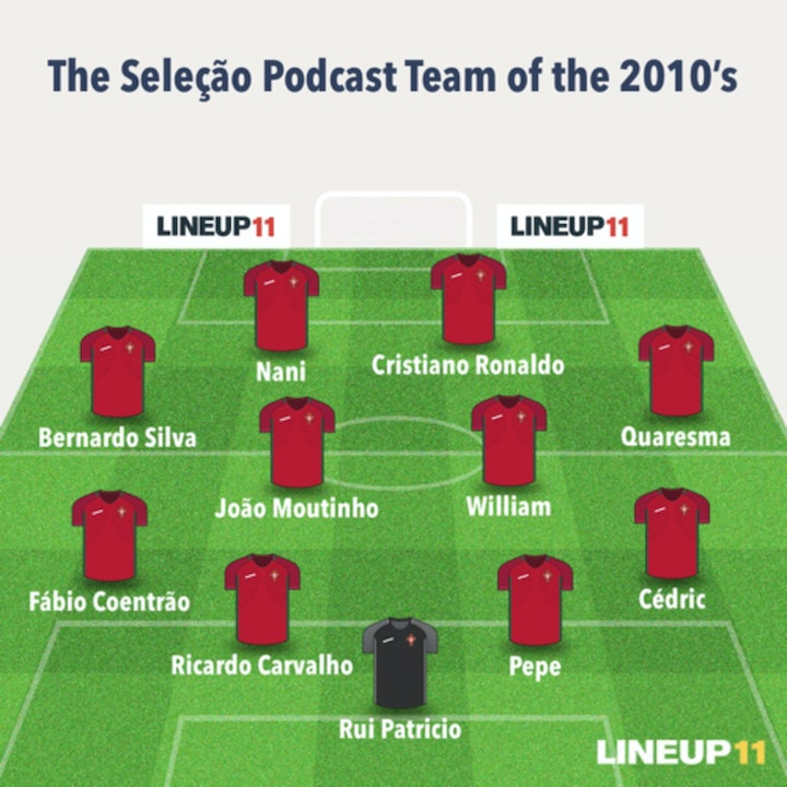 #27: Portugal's Team of the 2010's