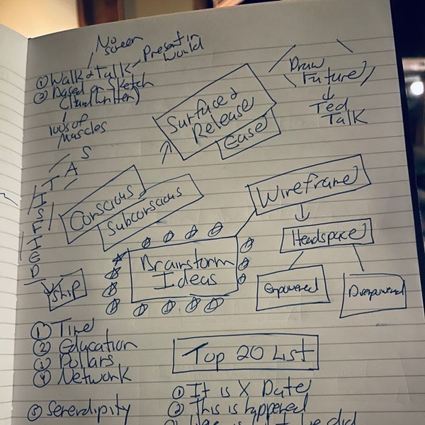 Brainstorming Strategies For All