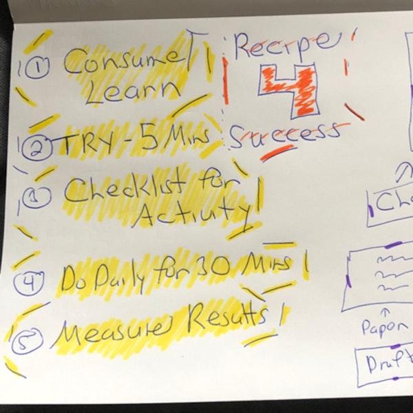 5 step process around Recipes for Success