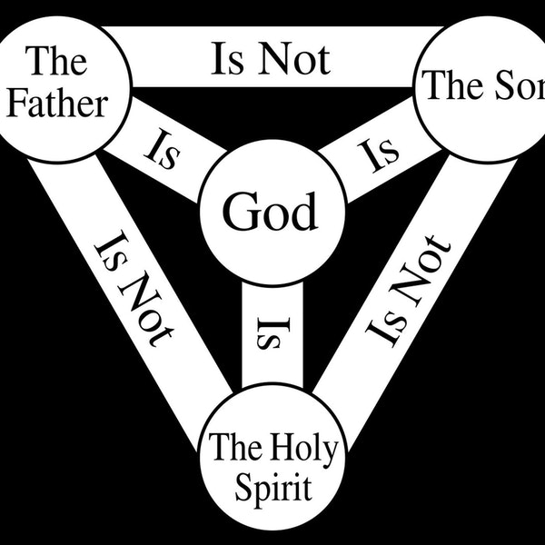 Did Steven Furtick Deny the Trinity? Image