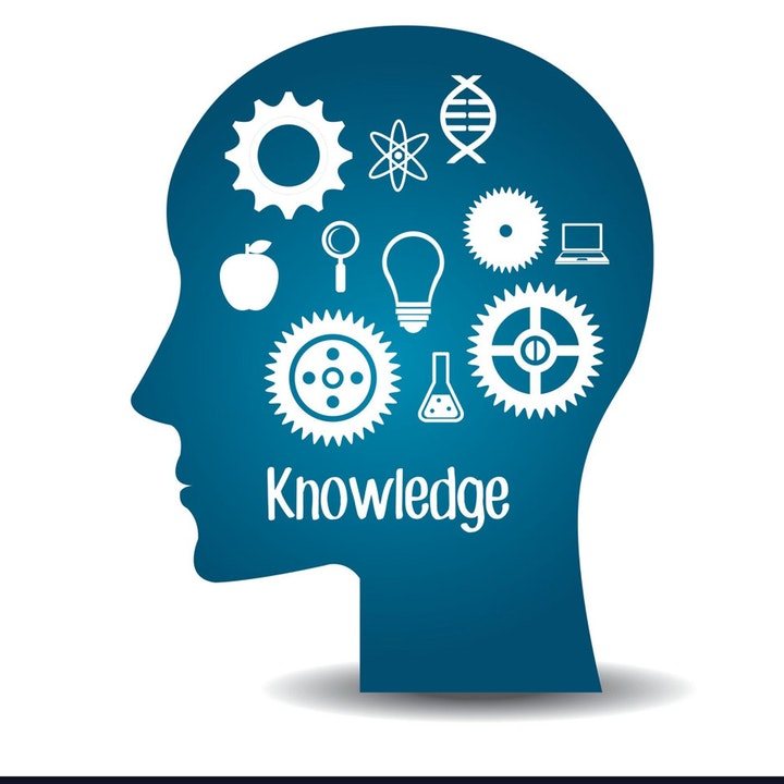 The Danger of Knowledge