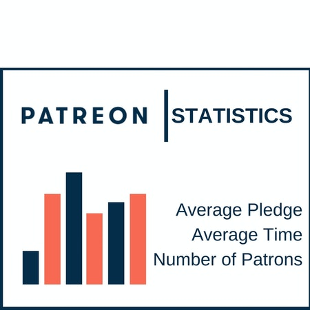 Patreon Statistics Image
