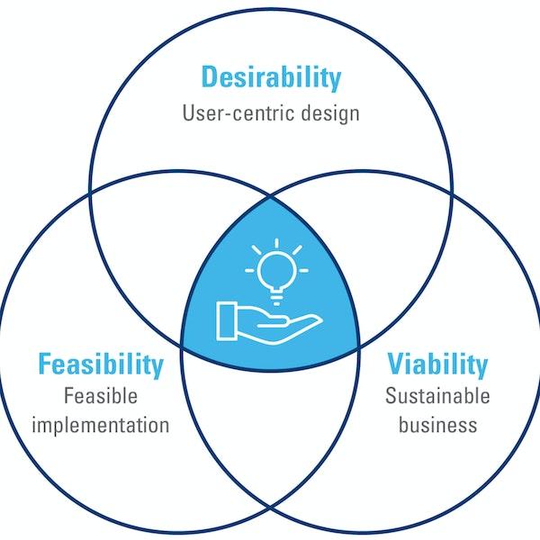 Design Thinking with Ian Bower Image