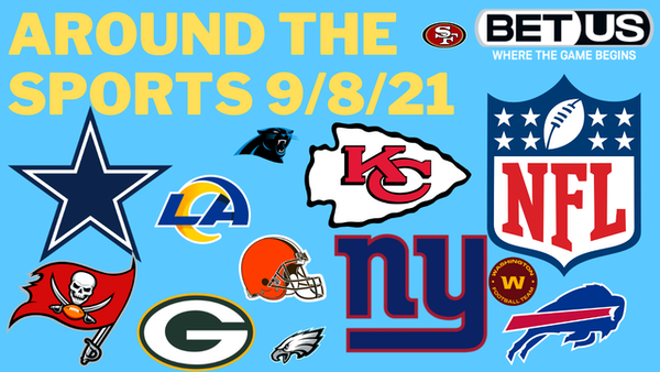 Show open and Around The Sports - NFL Season Division Winner and Super Bowl Picks and MORE!