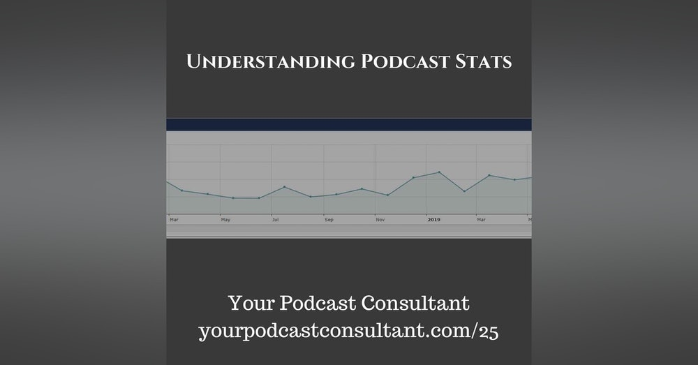How to Measure Podcast Growth via Downloads