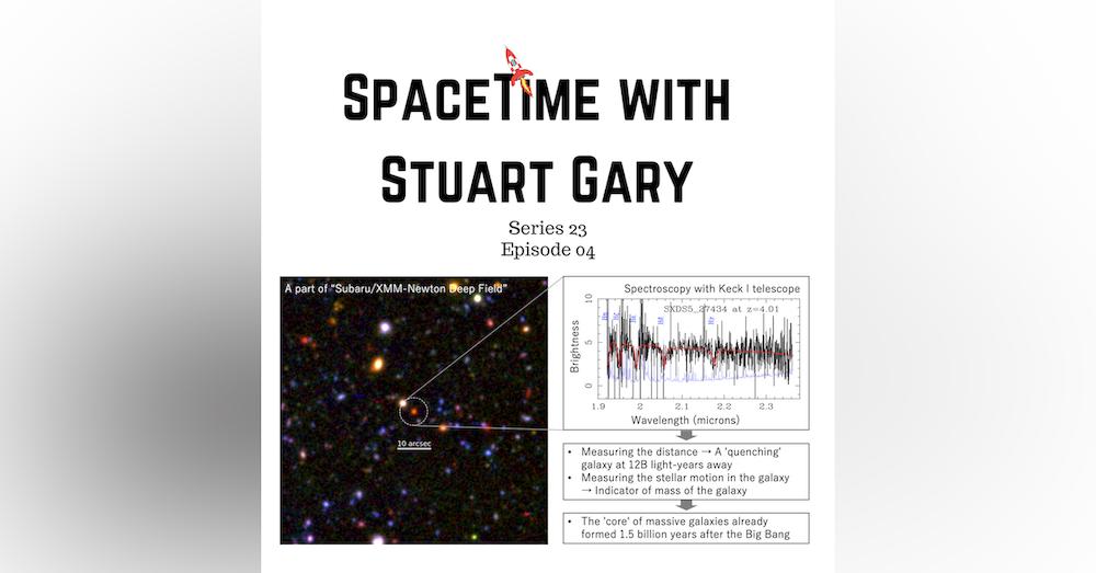 Understanding of  Galactic Evolution Changes
