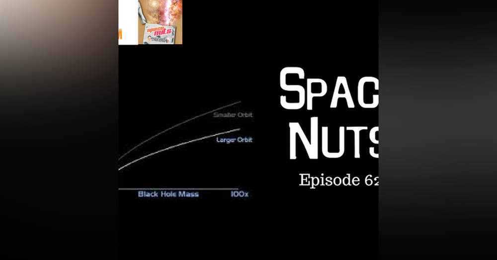 63: Black holes, Aliens & a Big Bag of Nothing - Space Nuts with Dr Fred Watson & Andrew Dunkley Episode 62