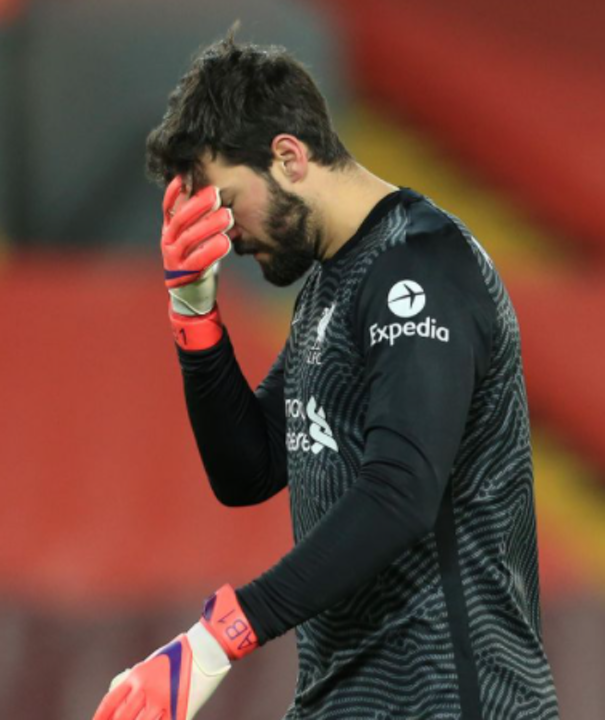 Is Alisson the problem?