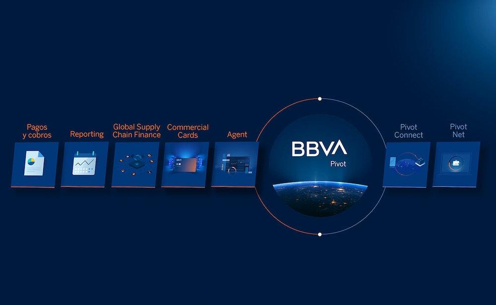 BBVA renueva su oferta para multinacionales con una solución de tesorería global
