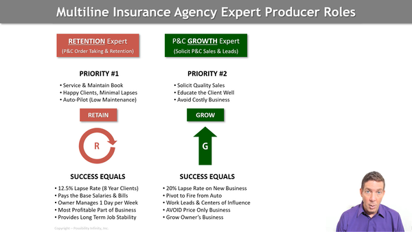 5. Role Clarity - Step 2 to Create an Automatic Insurance Agency Image