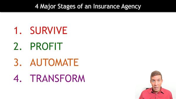 2. Survive, Succeed, Automate, Transform Image
