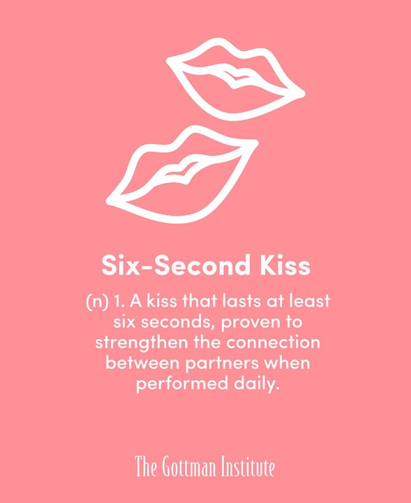 The 6 second kiss
