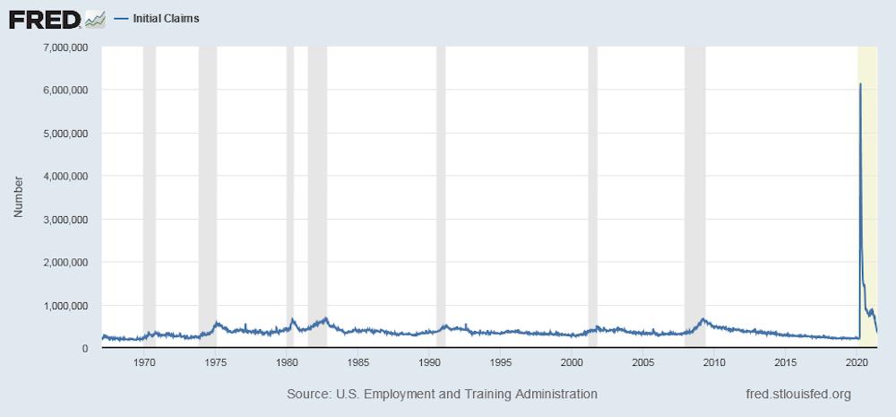 Labor, The Forgotten Dimension In The Economy.