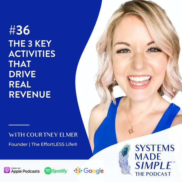 The 3 Key Activities That Drive Real Revenue Image