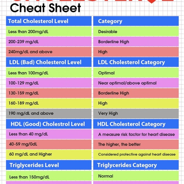 IKG Quick One - Cholesterol, Y'all Image