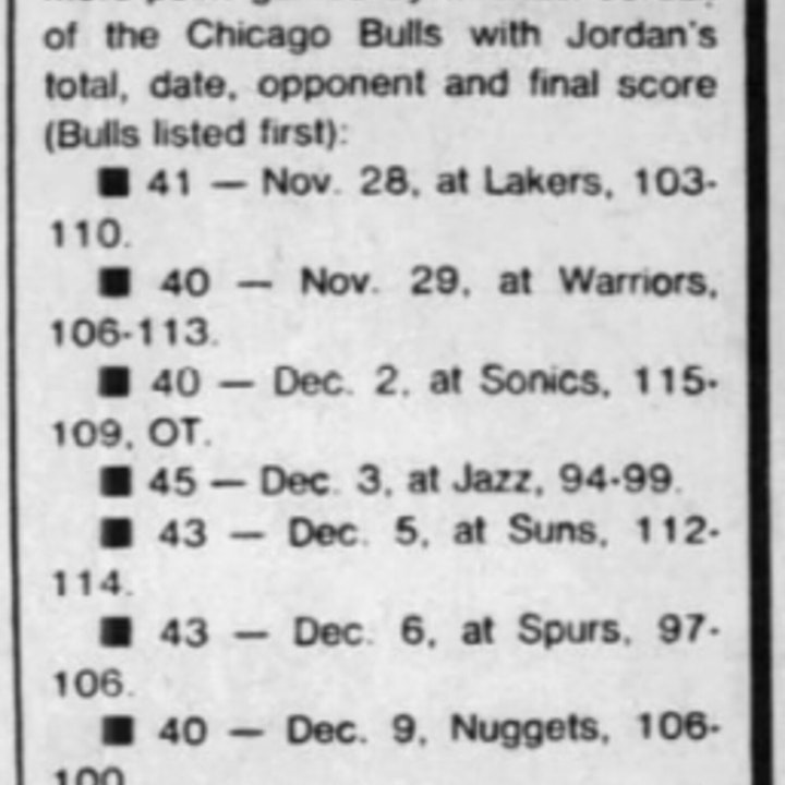 Michael Jordan's third NBA season - December 1 through 15, 1986 - NB87-4